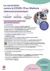 La vaccination contre la COVID-19 en Wallonie